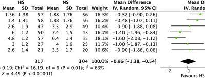 Las nebulizaciones con suero salino hipertónico son superiores a las de salino fisiológico en bronquiolitis