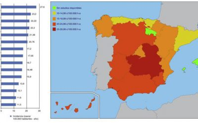 Alrededor de 29.000 niños españoles conviven con la diabetes a diario