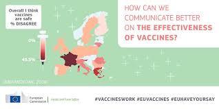 La Unión Europea preocupada por la disminución de coberturas vacunales