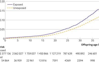 ¿Los hijos de madres con diabetes gestacional tienen más riesgo cardiovascular?
