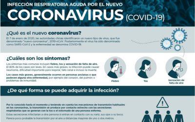 """Síntomas a largo plazo en niños tras la primoinfección por SARS-CoV-2: """"covid-prolongado o persistente"""""""