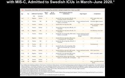 Escuelas abiertas, Covid-19, y morbilidad infantil y docente en Suecia